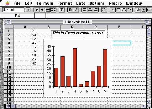 Why You Need To Ditch Excel And Start Using Bi Tools